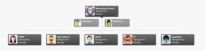 Org%20Chart%20assistant