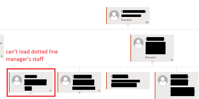 org chart not loading