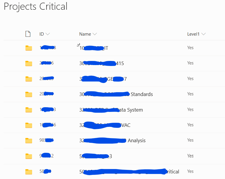 Projects Critical document library with Level1 folders Yes