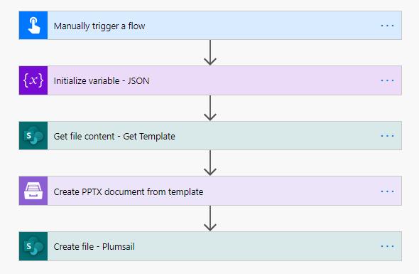 CSS_Flow